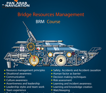 Bridge Resources Management
